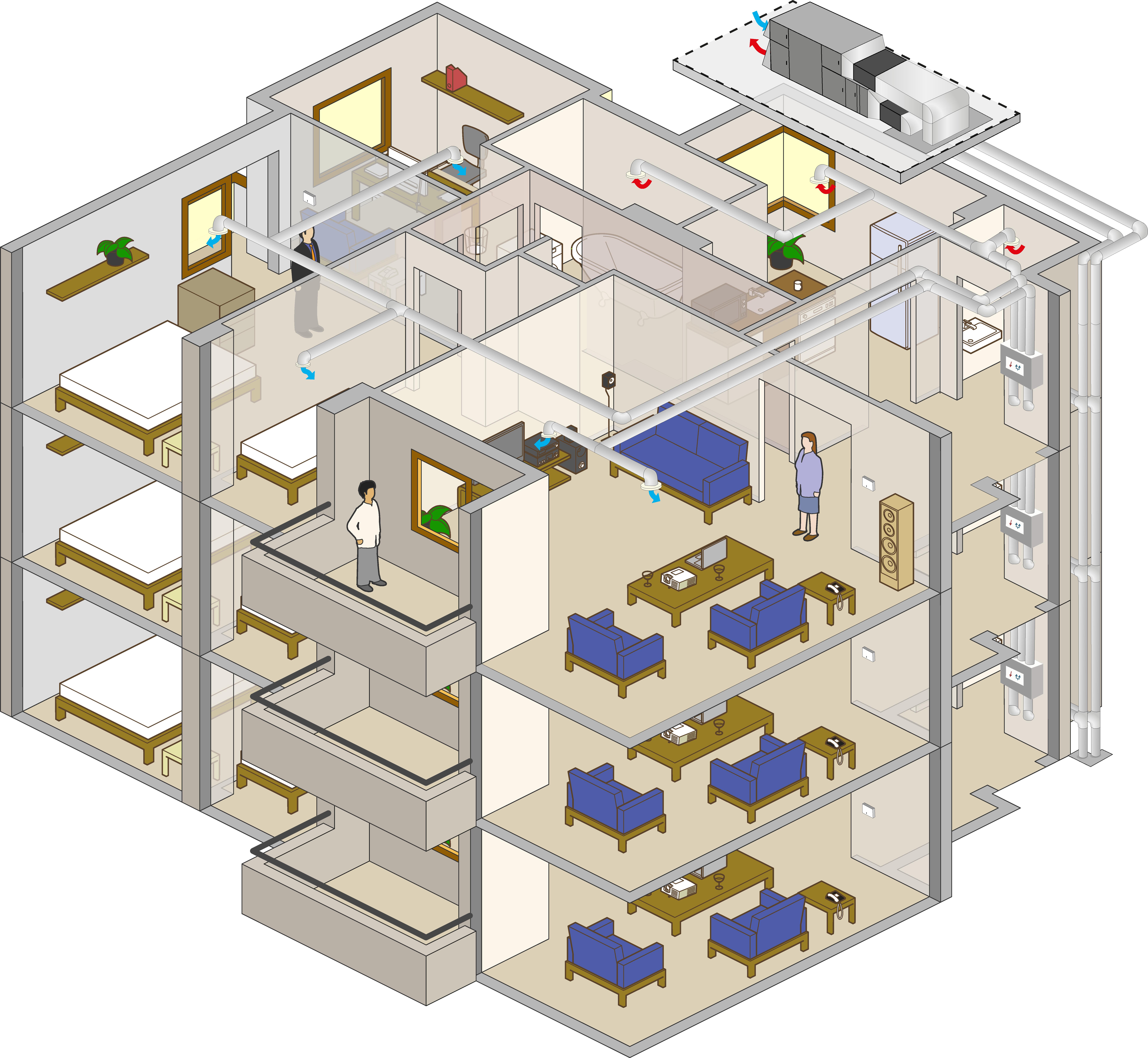 CERA systeem voor gestapelde woningbouw