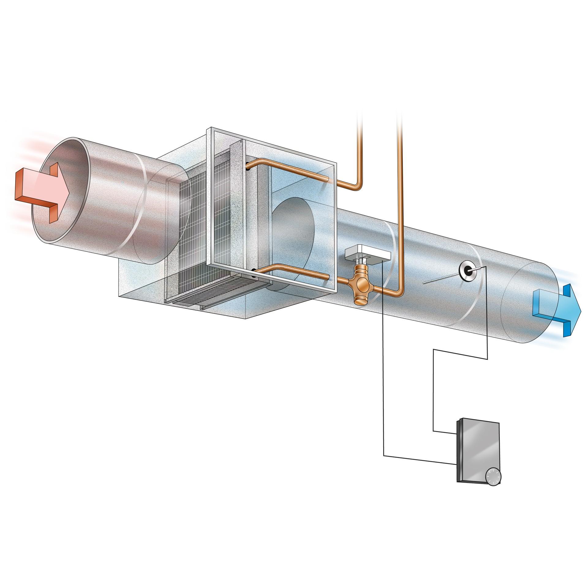 Kanaalkoeler voor in een luchtkanaal van een ventilatiesysteem