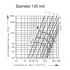 <p>Luchthoeveelheid BCFD-V-S-125</p>